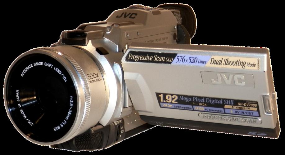 Digital video camera basics